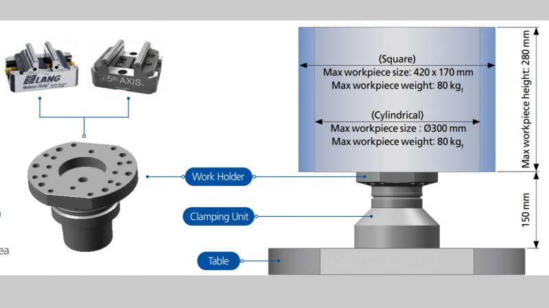 Immagine slideshow articolo Automation Solutions by HWACHEON